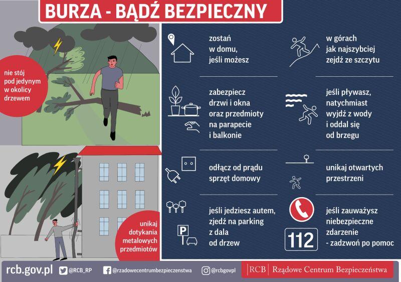 Zasady bezpieczeństwa w trakcie burzy (Rządowe Centrum Bezpieczeństwa)