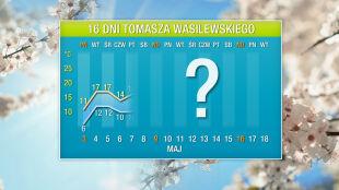 Pogoda na 16 dni: wkrótce będą aż 24 stopnie