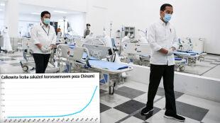 Ilu chorych na COVID-19 jest na całym świecie? Najnowsze dane